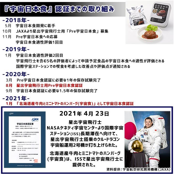 宇宙食,宇宙日本食,星出宇宙飛行士,JAXA,ISS,十勝スロウフード,レトルトハンバーグ
